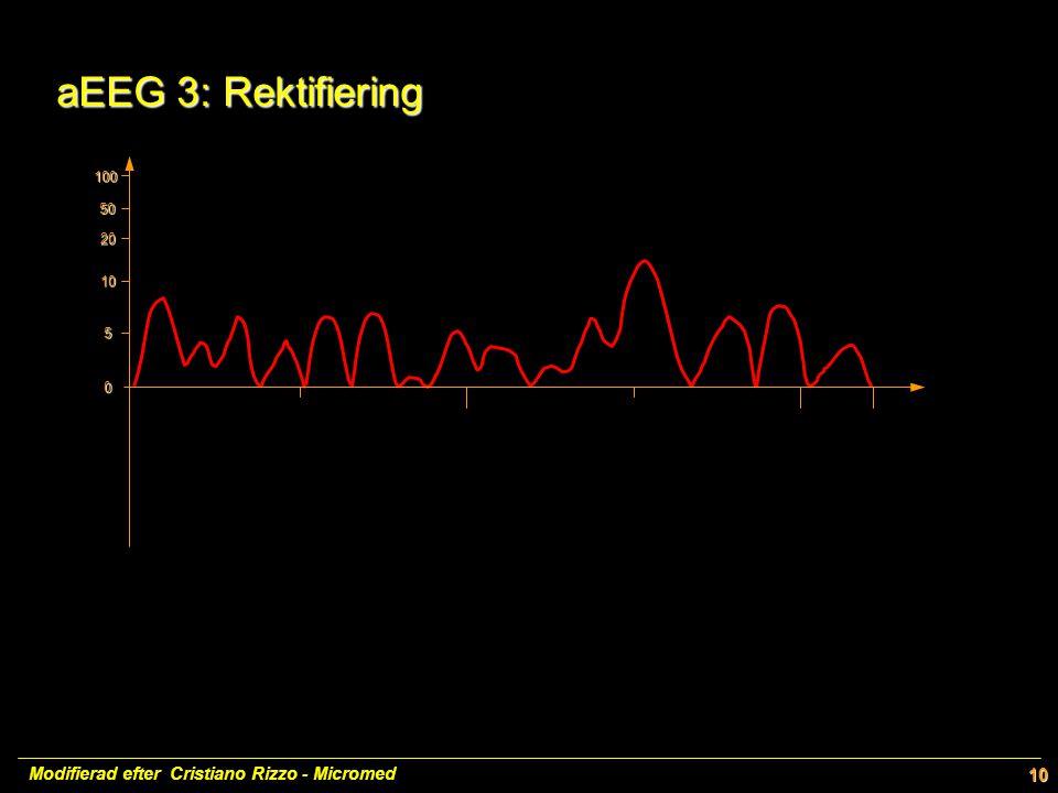 aEEG 3: Rektifiering Modifierad efter Cristiano Rizzo - Micromed 10