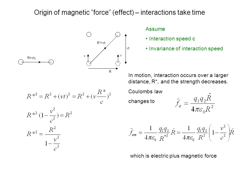 Origin of magnetic force (effect) – interactions take time