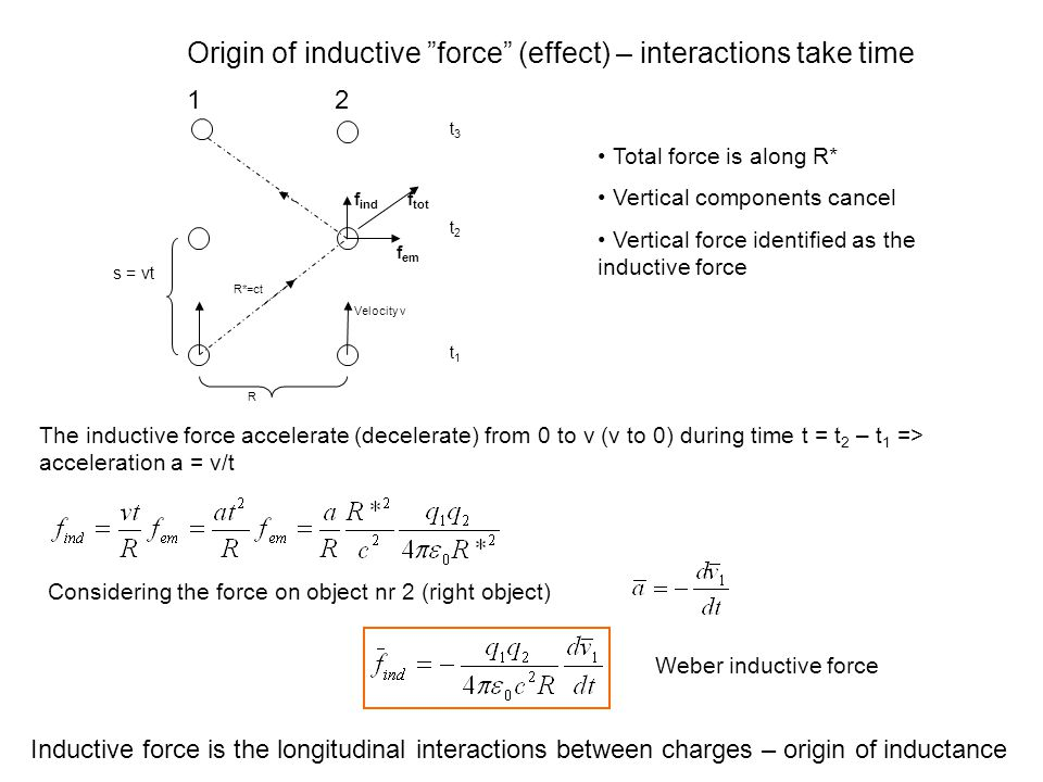 Origin of inductive force (effect) – interactions take time