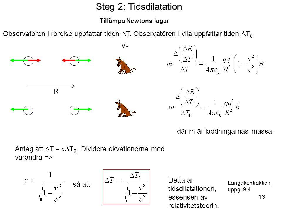 Steg 2: Tidsdilatation Tillämpa Newtons lagar. Observatören i rörelse uppfattar tiden DT. Observatören i vila uppfattar tiden DT0.