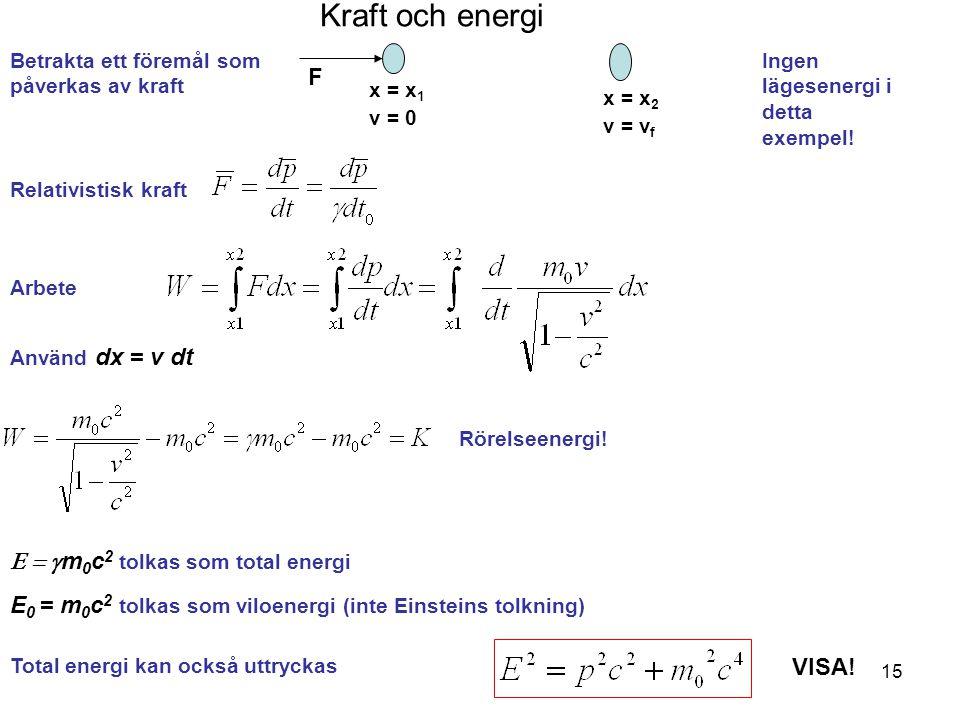 Kraft och energi F E = gm0c2 tolkas som total energi