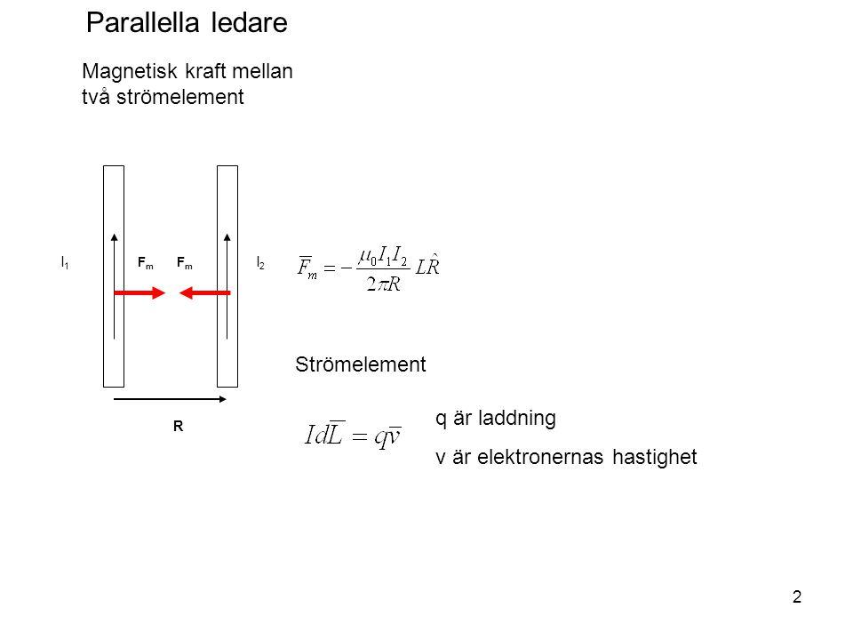 Parallella ledare Magnetisk kraft mellan två strömelement Strömelement