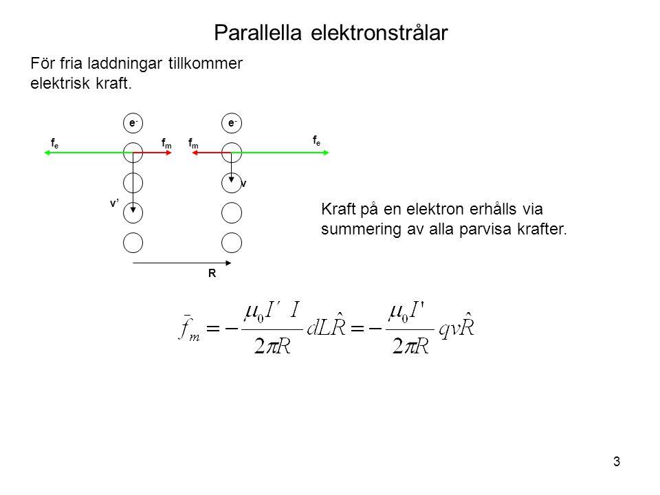 Parallella elektronstrålar