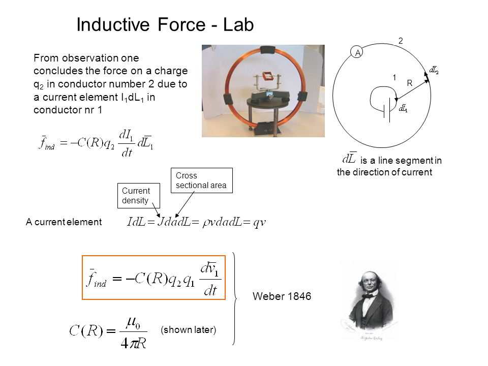 Inductive Force - Lab A. 2. 1.