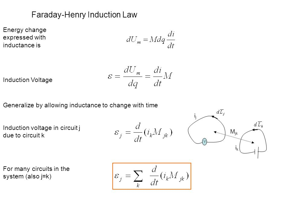 Faraday-Henry Induction Law
