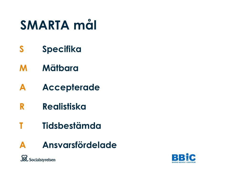 SMARTA mål S Specifika M Mätbara A Accepterade R Realistiska