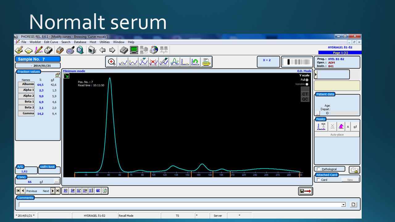 Normalt serum