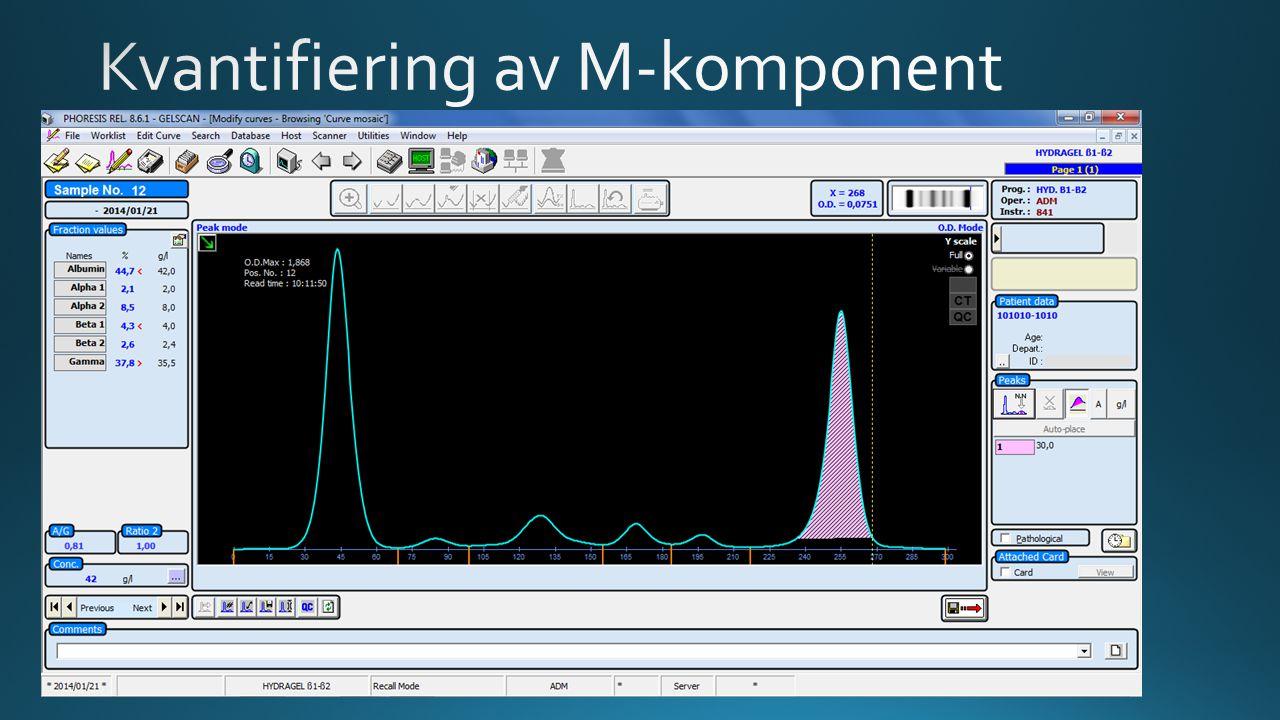 Kvantifiering av M-komponent