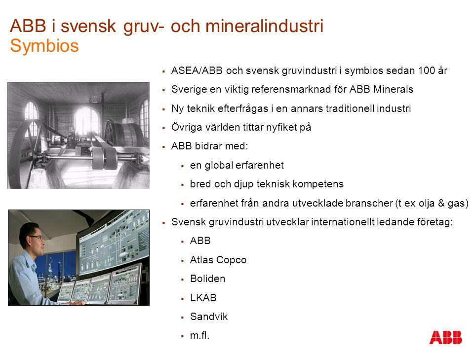 ABB i svensk gruv- och mineralindustri Symbios