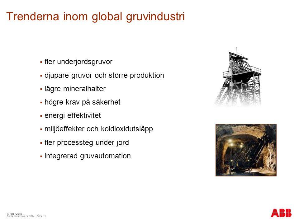 Trenderna inom global gruvindustri