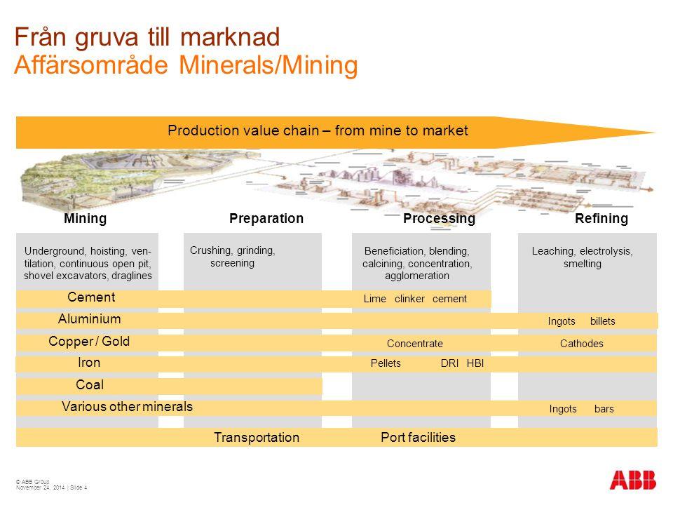 Från gruva till marknad Affärsområde Minerals/Mining