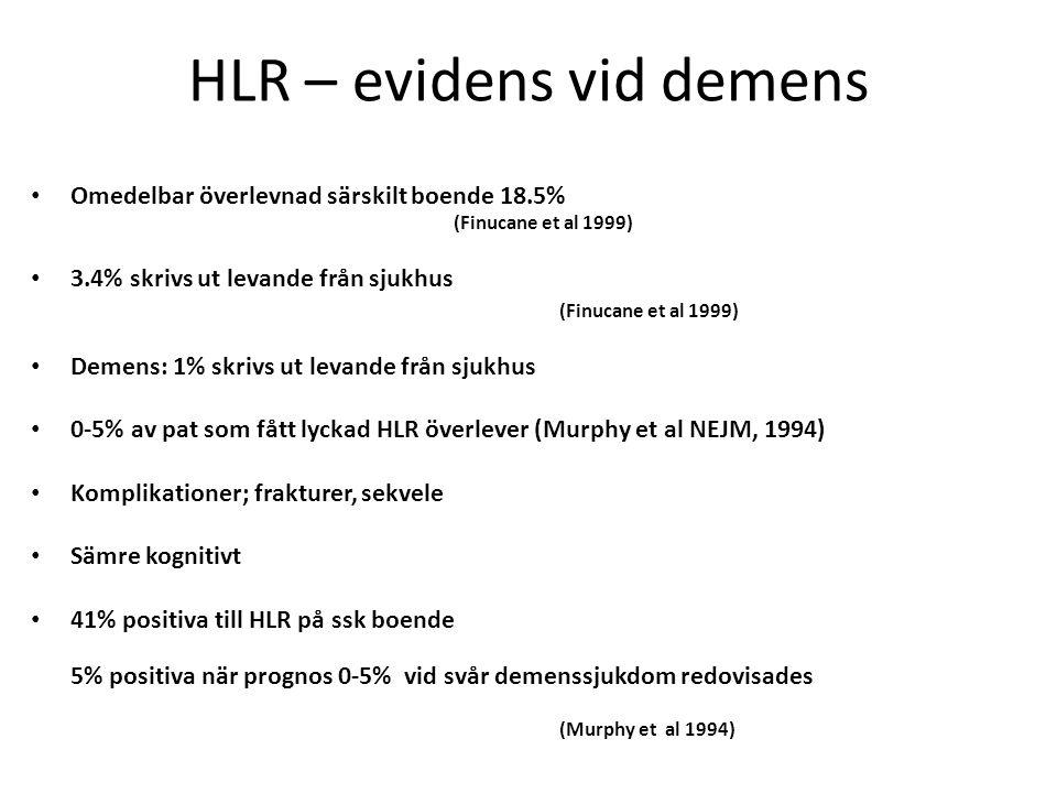 HLR – evidens vid demens