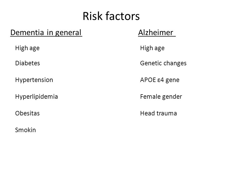 Risk factors Dementia in general Alzheimer
