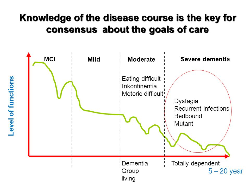 Knowledge of the disease course is the key for consensus about the goals of care