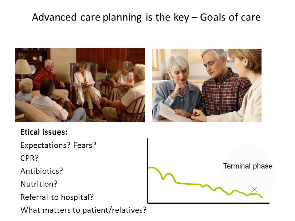 Advanced care planning is the key – Goals of care