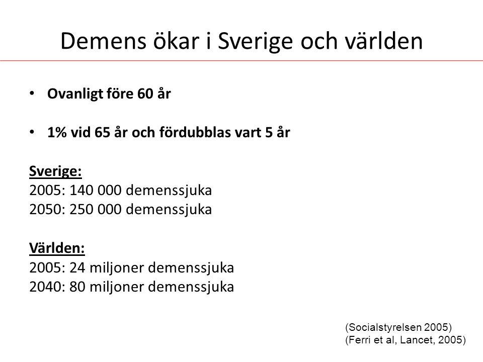 Demens ökar i Sverige och världen