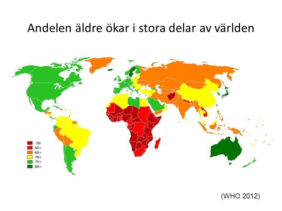 Andelen äldre ökar i stora delar av världen