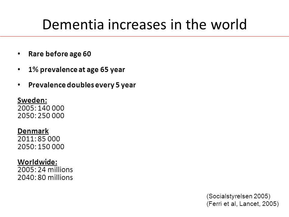 Dementia increases in the world