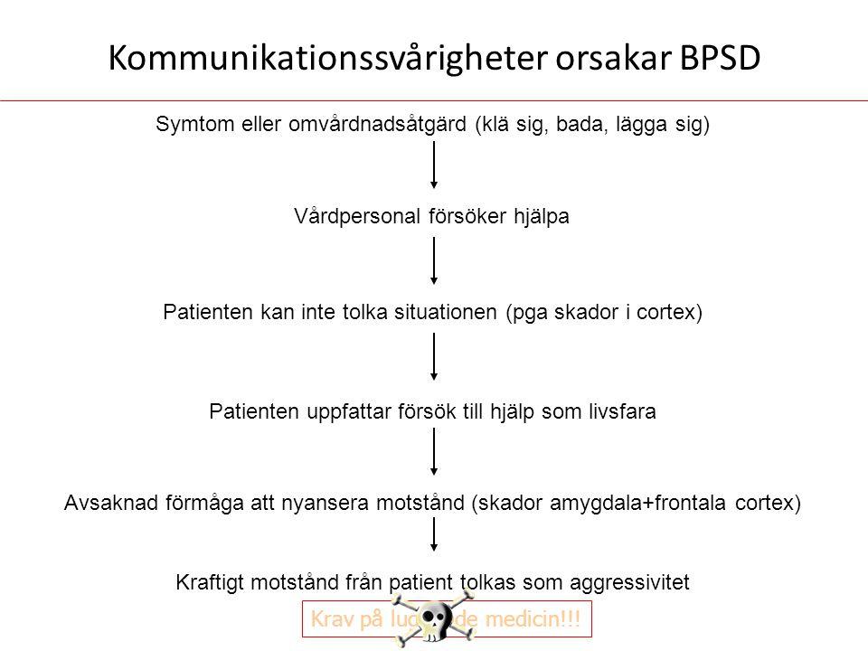 Kommunikationssvårigheter orsakar BPSD