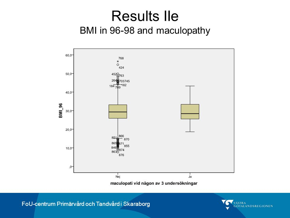 Results IIe BMI in 96-98 and maculopathy