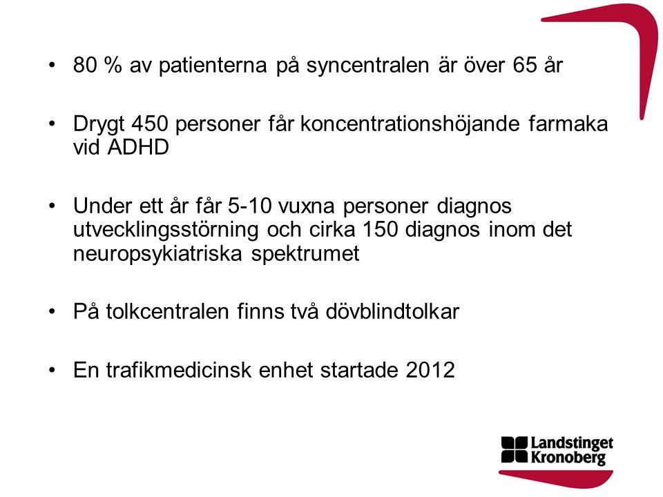 80 % av patienterna på syncentralen är över 65 år