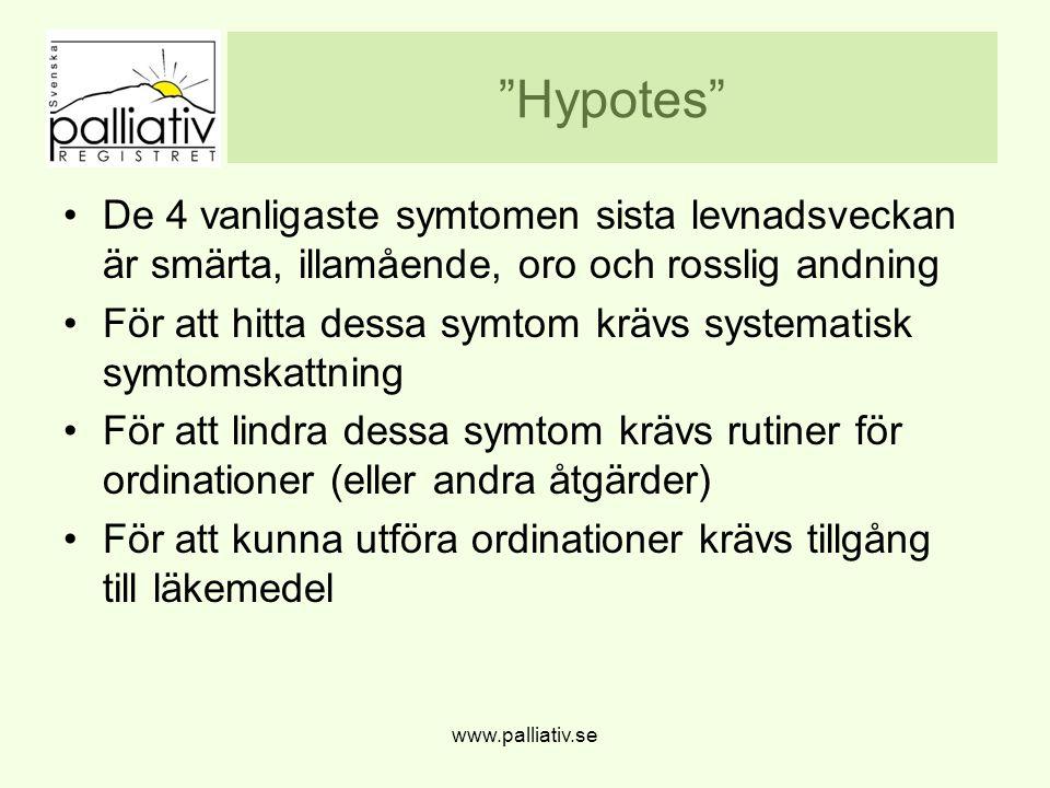 Hypotes De 4 vanligaste symtomen sista levnadsveckan är smärta, illamående, oro och rosslig andning.