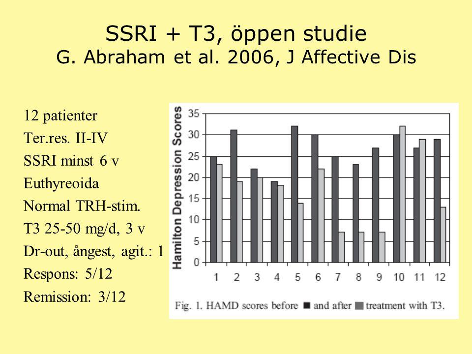 SSRI + T3, öppen studie G. Abraham et al. 2006, J Affective Dis