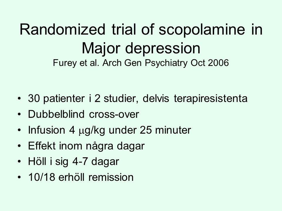 Randomized trial of scopolamine in Major depression Furey et al