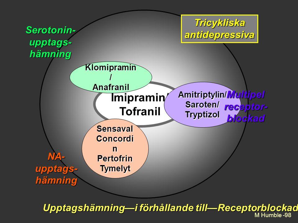 Imipramin/ Tofranil Tricykliska antidepressiva Serotonin- upptags-