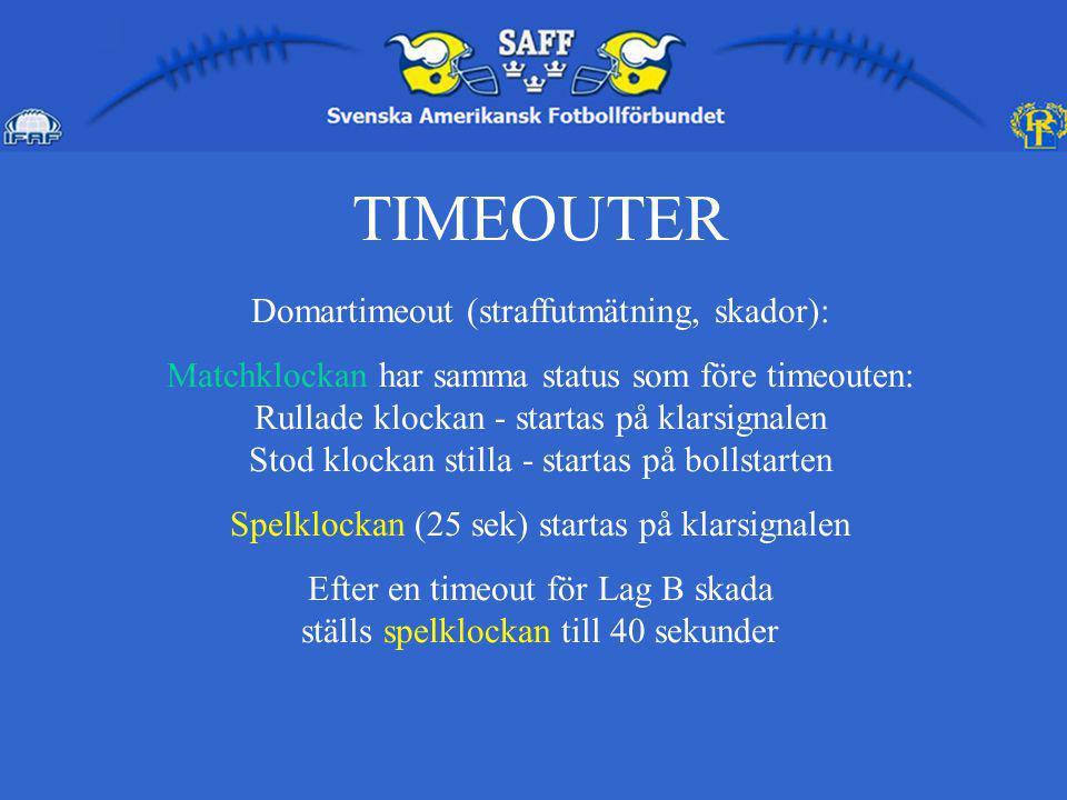TIMEOUTER Domartimeout (straffutmätning, skador):