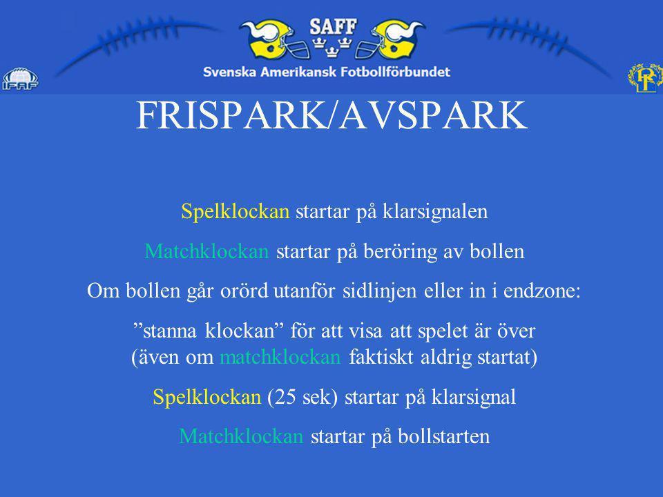 FRISPARK/AVSPARK Spelklockan startar på klarsignalen