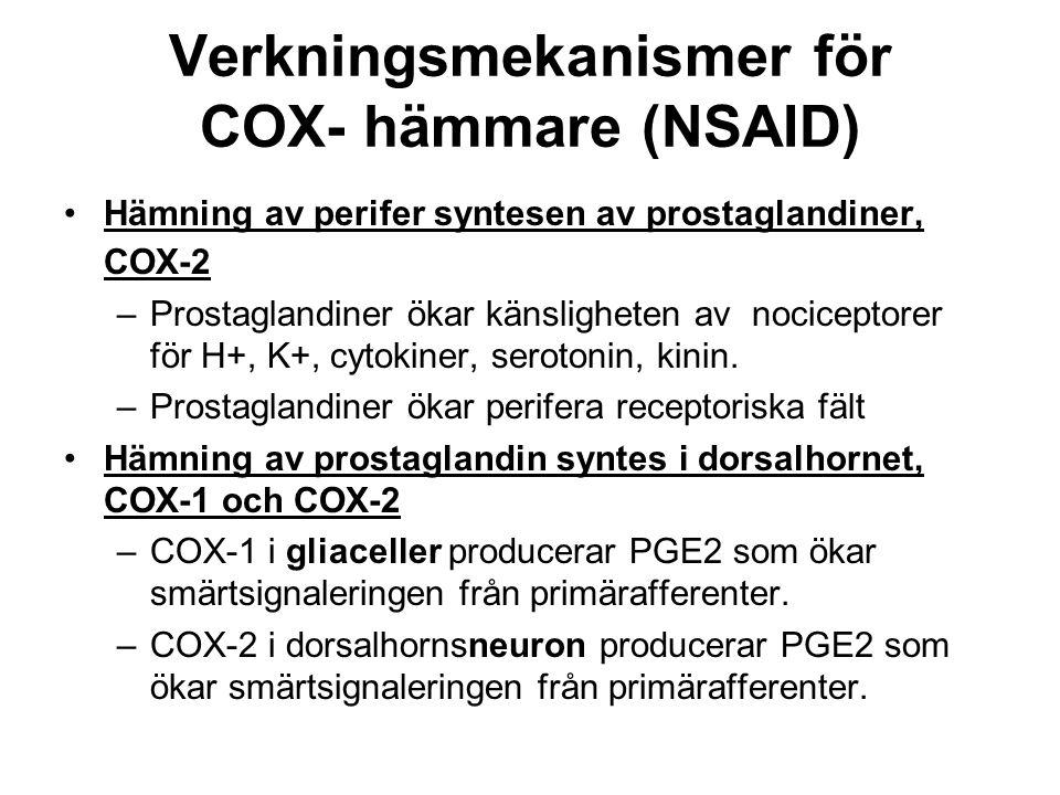 Verkningsmekanismer för COX- hämmare (NSAID)