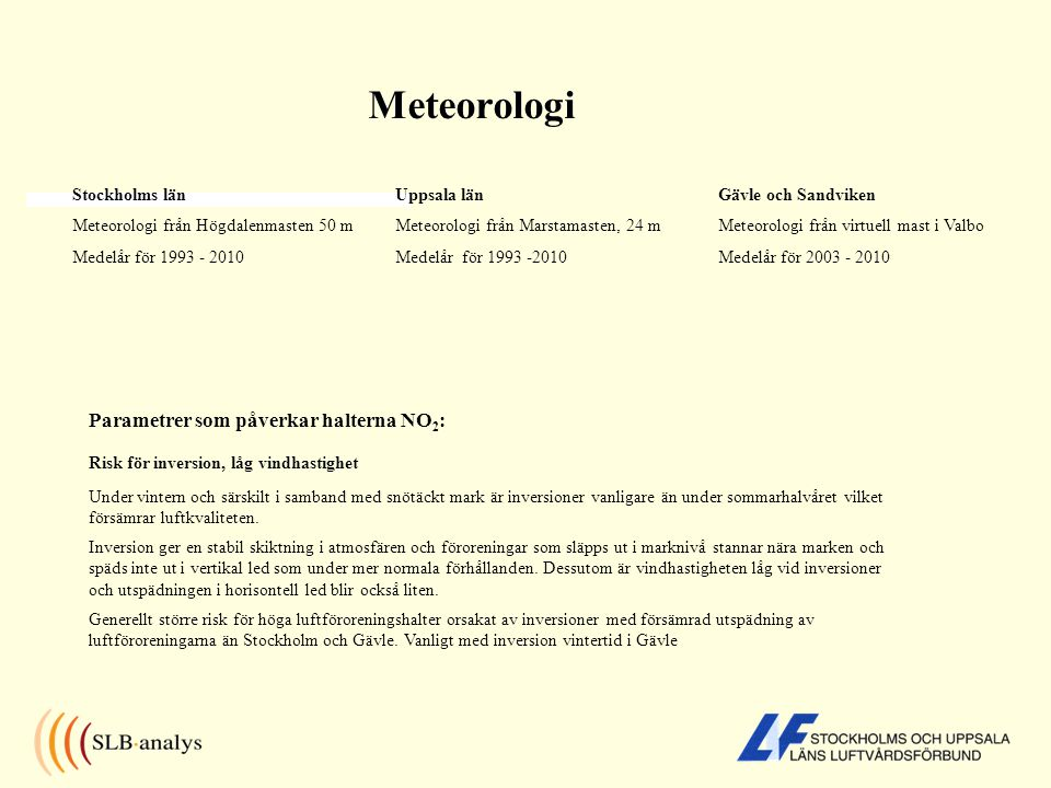Meteorologi Parametrer som påverkar halterna NO2: Stockholms län
