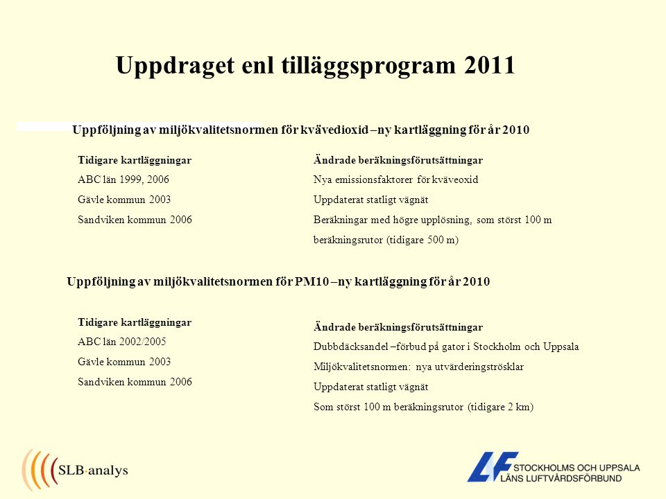Uppdraget enl tilläggsprogram 2011