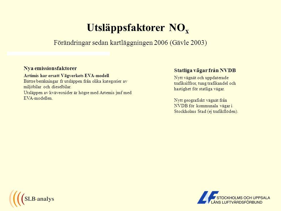Förändringar sedan kartläggningen 2006 (Gävle 2003)