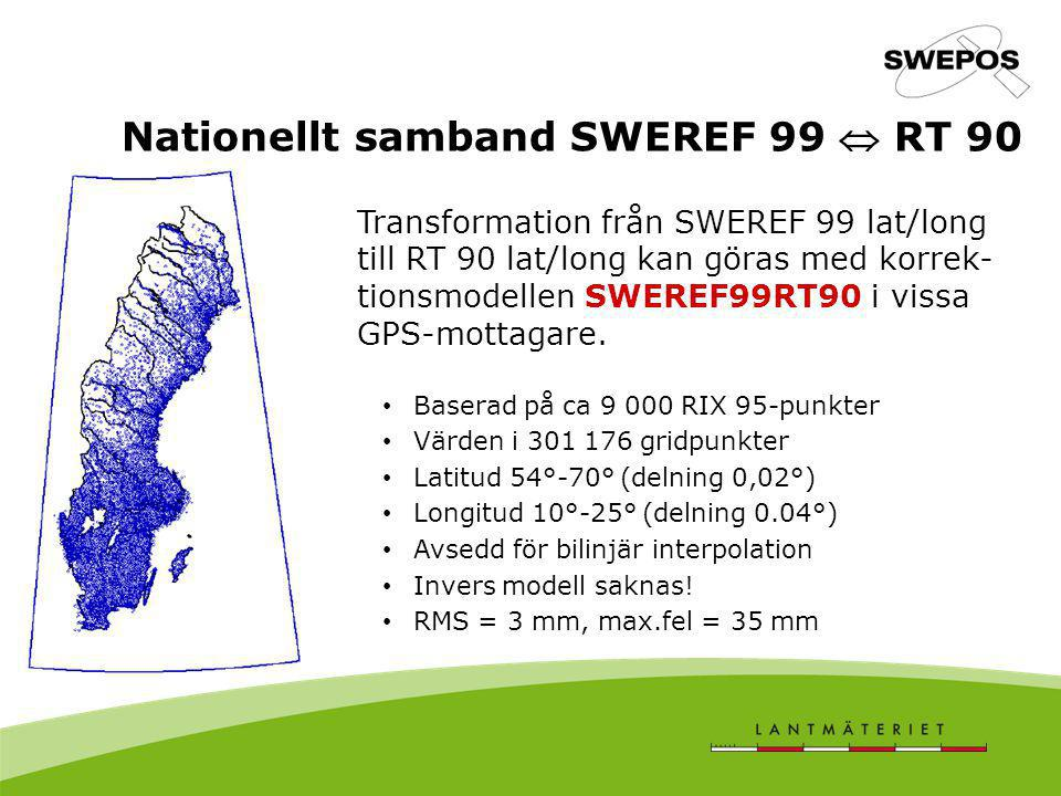Nationellt samband SWEREF 99  RT 90