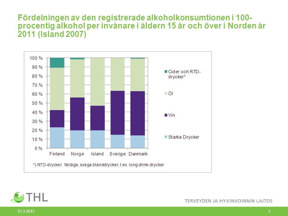 Fördelningen av den registrerade alkoholkonsumtionen i 100-procentig alkohol per invånare i åldern 15 år och över i Norden år 2011 (Island 2007)