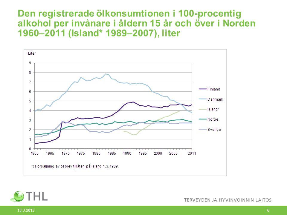 Den registrerade ölkonsumtionen i 100-procentig alkohol per invånare i åldern 15 år och över i Norden 1960–2011 (Island* 1989–2007), liter