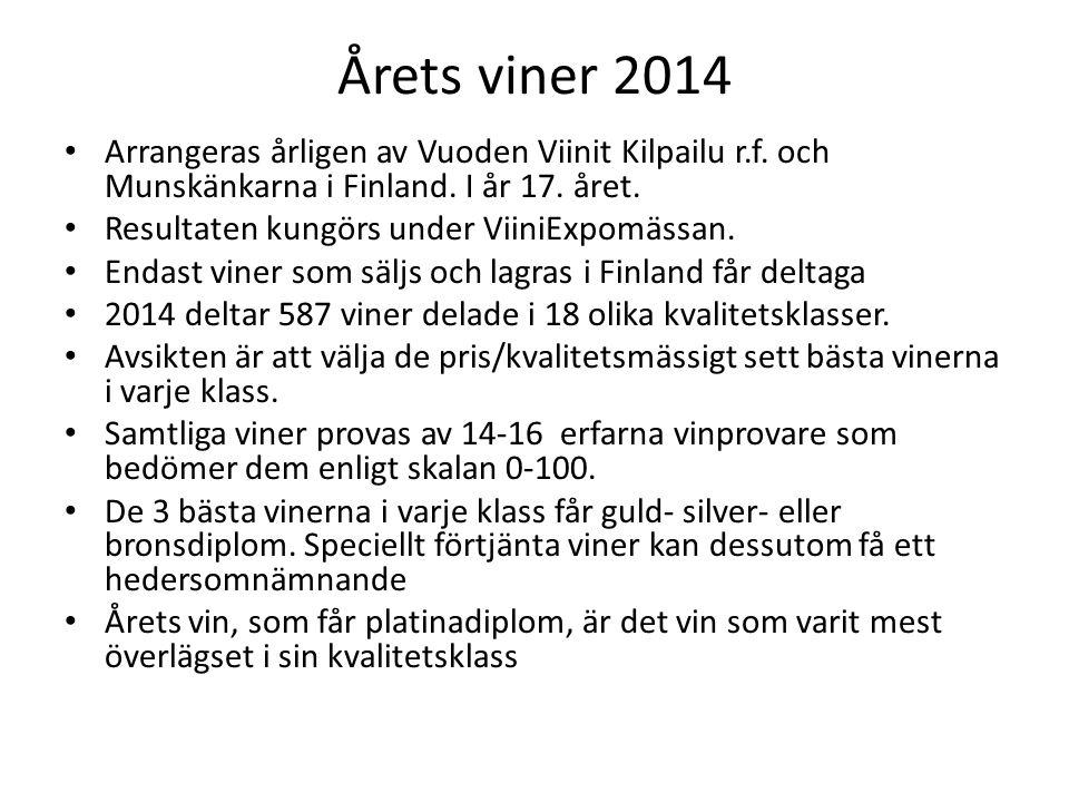 Årets viner 2014 Arrangeras årligen av Vuoden Viinit Kilpailu r.f. och Munskänkarna i Finland. I år 17. året.