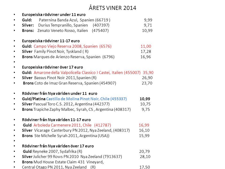 ÅRETS VINER 2014 Europeiska rödviner under 11 euro