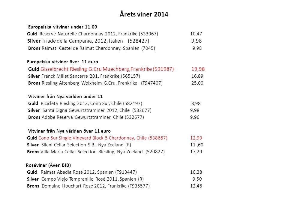 Årets viner 2014 Europeiska vitviner under 11.00. Guld Reserve Naturelle Chardonnay 2012, Frankrike (533967) 10,47.