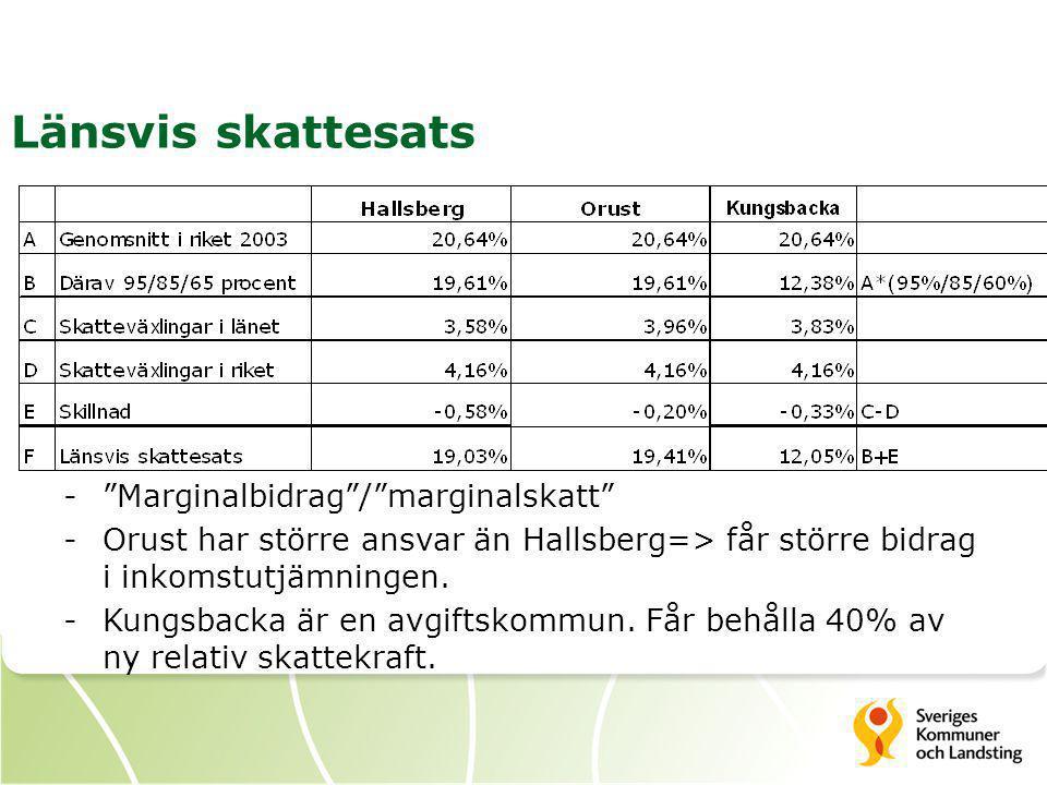 Länsvis skattesats Marginalbidrag / marginalskatt