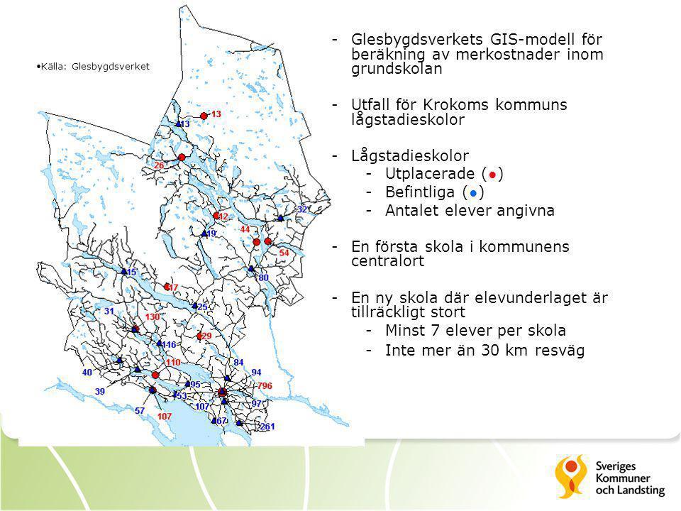 Utfall för Krokoms kommuns lågstadieskolor