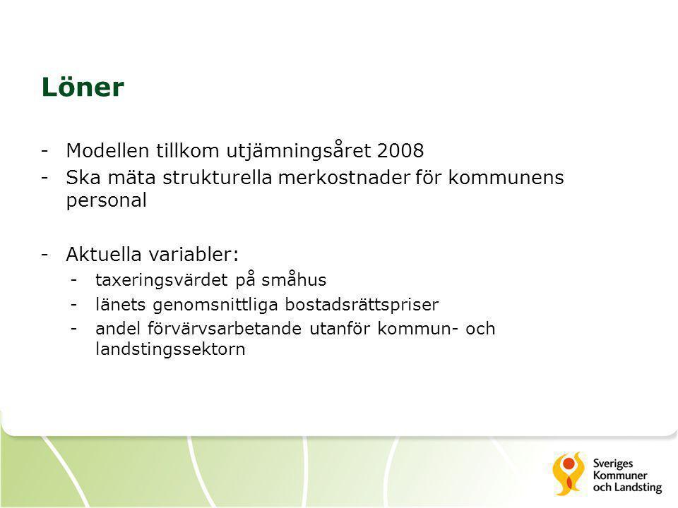 Löner Modellen tillkom utjämningsåret 2008