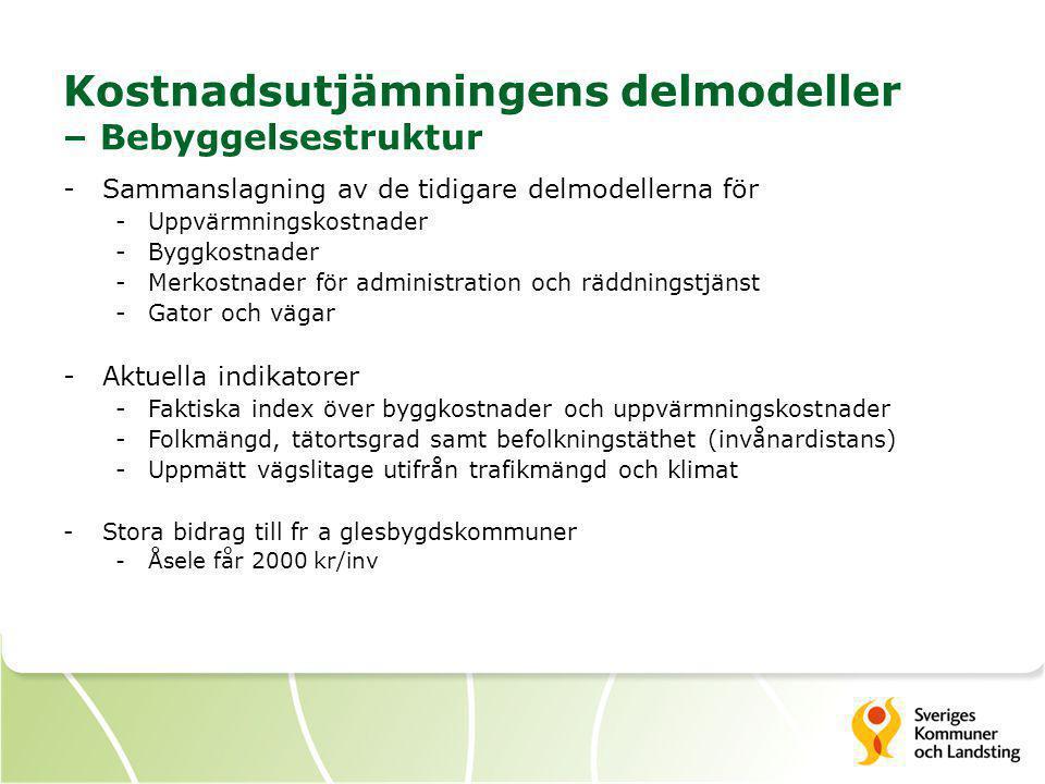 Kostnadsutjämningens delmodeller – Bebyggelsestruktur