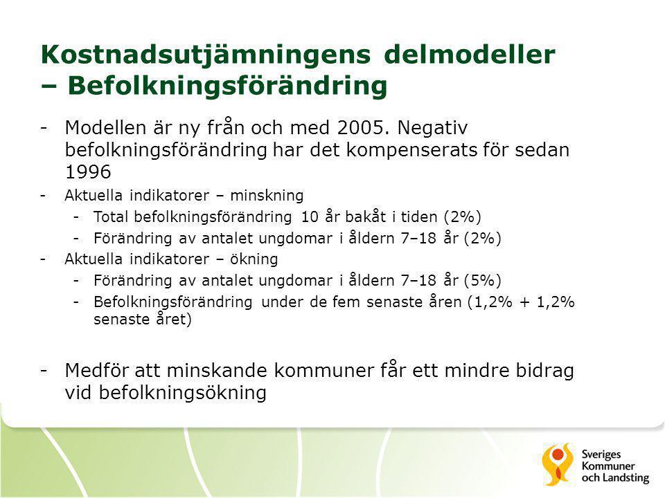 Kostnadsutjämningens delmodeller – Befolkningsförändring
