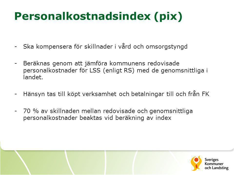 Personalkostnadsindex (pix)