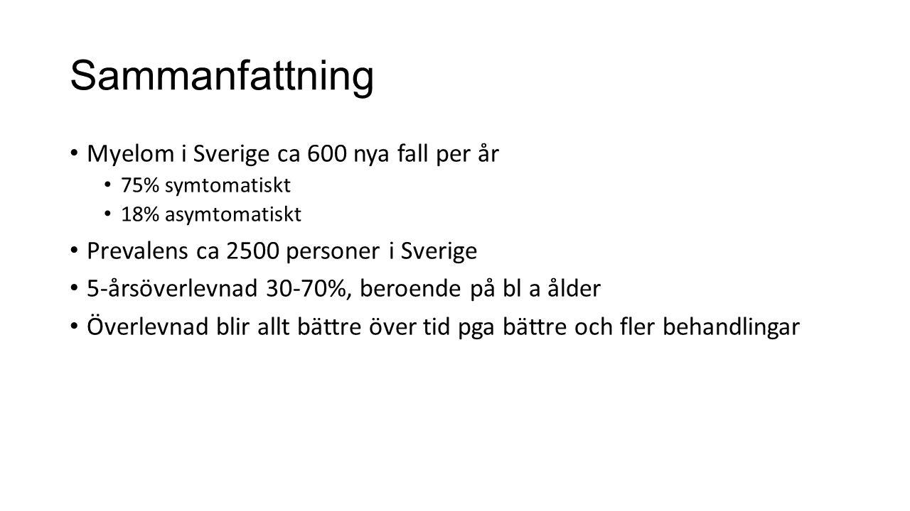 Sammanfattning Myelom i Sverige ca 600 nya fall per år