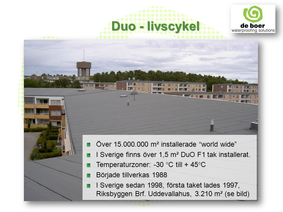 Duo - livscykel Över 15.000.000 m² installerade world wide