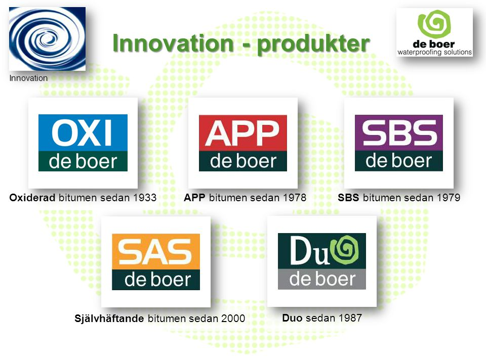 Innovation - produkter